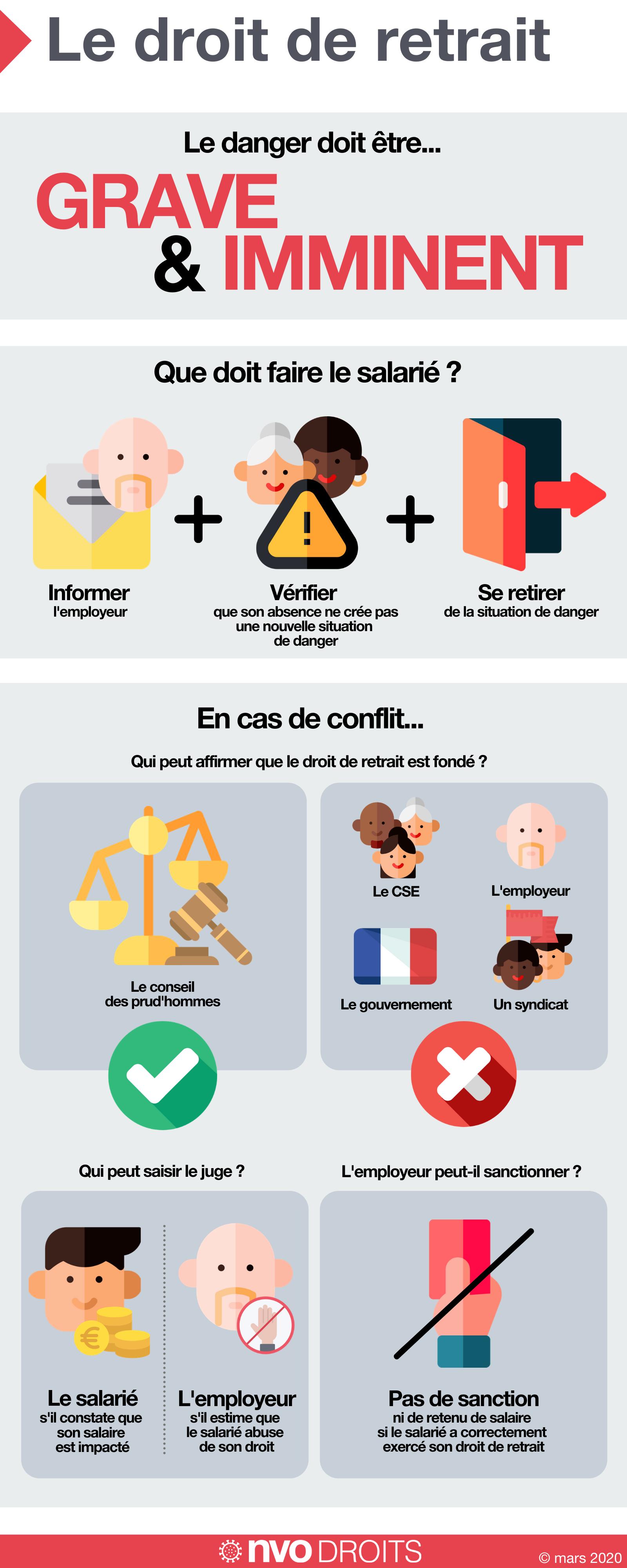 NVO - La Nouvelle Vie Ouvrière, le magazine des militants de la CGT Droit de retrait coronavirus
